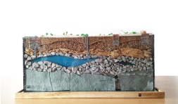 Ground water recharge model p2 - from Ketham's Atelier to Govt of Telangana