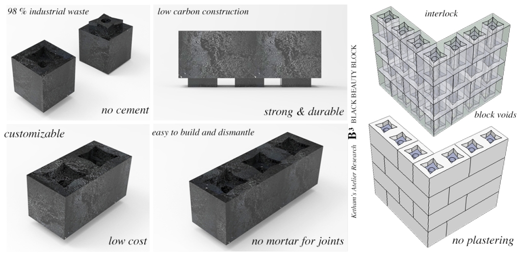 Low carbon Construction, Low cost, Customizable